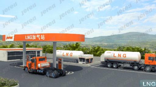 Paquete de Compresor de Gas de Jereh